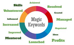 Resume Keywords Interesting CV Keywords Powerful Words For Resume Writing