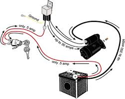the above ilration demonstrates the routing order of the various wires that prise the starter system this wiring schematic includes the use of a