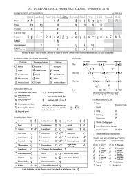 Recommended ipa fonts available on various platforms File Ipa Kiel 2019 Full Dan Danish Pdf Wikimedia Commons