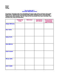 The Crucible Character Study Chart The Crucible Arthur Miller Character Motivation Chart Organizer