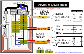 220 inside wiring a breaker box diagram gooddy org electrical sub panel wiring at Circuit Box Wiring