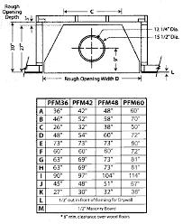 contempo prefabricated masonry fireplaces