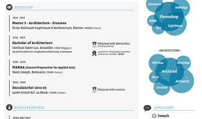 Free Resume Writing Services In India Resume Software Engineer Beautiful Top Rated Resume Writing 67