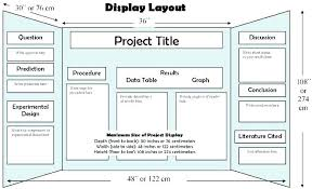 Science Projects Layout Board Magdalene Project Org