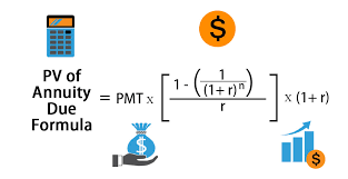 Present Value Of Annuity Due Formula Calculator With