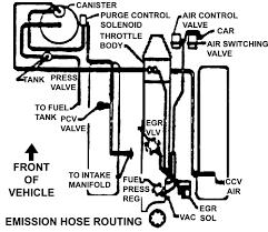 vacuum hose routing diagram chevy vacuum image corvette the vacuum hose routing and a schematic coupe l on vacuum hose routing diagram chevy