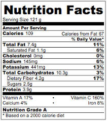 roasted brussels sprouts nutrition facts