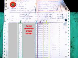 Chart Preparation Rules What Is A Trains Chart Train Stuff In India
