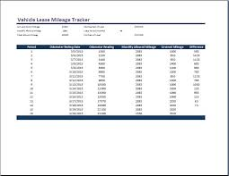 Excel Mileage Chart Vehicle Lease Mileage Tracker Template Word Excel Templates