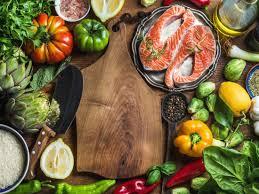 Osteoarthritis Knee Pain Foods To Eat And Avoid