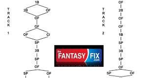 16 Team Snake Draft Order Chart 2015 Fantasy Baseball Draft Guide Snake Draft Flow Chart