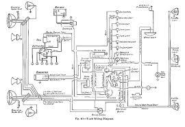 1977 Chevrolet Truck Turn Signal Wiring Diagram Free Picture 98 Chevy Silverado Wiring Diagram