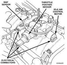 similiar 2002 jeep grand cherokee sensor diagram keywords 1997 jeep cherokee engine diagram 1997 jeep grand cherokee limited v8