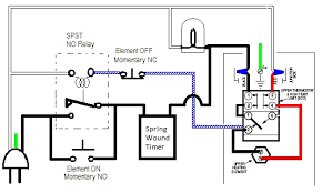 heat and settle tank drying oil element is heating heat and settle oneshot control panel schematic