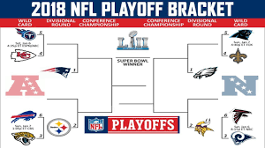 Nfl Playoff Bracket 2018 Chart Nfl Playoff Bracket 2019 2020 Printable Stainless Shelf Bracket