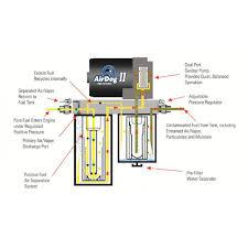 lucas tractor alternator wiring diagram lucas lucas tractor alternator wiring diagram images wiring diagram on lucas tractor alternator wiring diagram