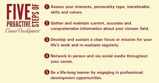 What Is Career Development Five Steps Of Proactive Career Development Illinois Career