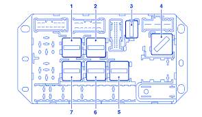 2003 range rover wiring diagram data wiring diagrams \u2022 range rover radio wire harness 2003 range rover fuse box diagram new magnificent rover 75 wiring rh kmestc com range rover seat wiring diagrams 2003 range rover hse wiring diagram