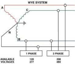 similiar 480v 3 phase wye keywords single phase power be connected from a b or c to n for 120v or