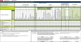 Delegation Of Authority Chart Guide To Delegating And Applying Spending And Financial