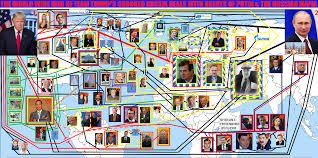 Trump Russia Flow Chart Think You Know How Deep Trump Russia Goes Think Again This