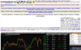 Level 2 Stock Quotes Enchanting Level48stockquotes Website Level48StockQuotes Free Level 48