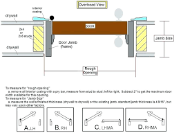 garage door framing detail garage door framing detail large size of garage outrageous real how to