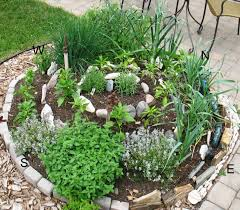 herb spiral five gallon ideas