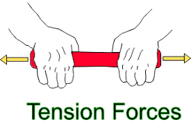 tension force. simple examples of tension and compression forces force n