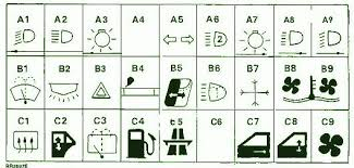 range rover fuse box diagram image 2014car wiring diagram page 283 on 1998 range rover fuse box diagram