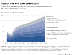 Year Six Of The Affordable Care Act Obamacares Mounting
