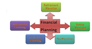 assignment finance assignment