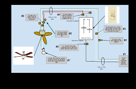 3 way electrical wiring diagram images way wiring diagrams ceiling fan wiring diagram no get image about diagram