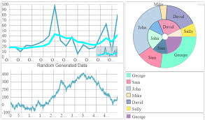Line Chart Jsfiddle How To Deal With Multiple Data On The Data Chart How To