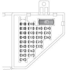 saab 9 3 2003 fuse box diagram auto genius saab 9 3 2003 fuse box diagram