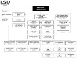 Lsu Organizational Chart Grok Knowledge Base
