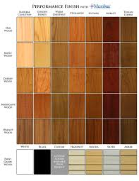 Grain Color Chart Mantel Wood Products Species And Finish Colors Chart