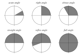 Angl Es Angle From Wolfram Mathworld