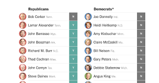 see how every senator voted on the republican tax bill the new york times