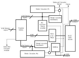 block diagram of microwave oven ireleast info block diagram of microwave oven the wiring diagram wiring block