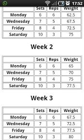 Bench Press Cycle Chart Smolov Jr Calculator For Bench Press Bench Press Workout