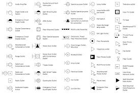 design elements s