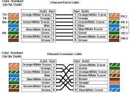 Cat6 Color Code Diagram Get Rid Of Wiring Diagram Problem