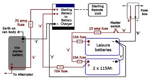 rv power wire diagram wiring diagrams best rv power wire diagram rv power converter wiring diagram rv image rv power wiring diagram rv power wire diagram