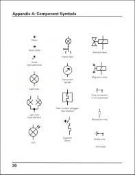 wiring diagram symbols image wiring diagram wiring diagram symbols aviation wiring diagram schematics on wiring diagram symbols