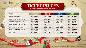 2018 Fifa World Cup Ticket Sales Resume On16 November 2017
