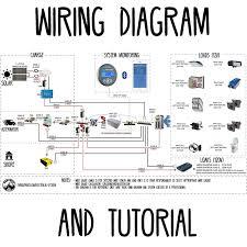 wiring diagram tutorial faroutride faroutride wiring diagram product heading v2 rev