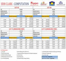 Deca Clark Resort Residences Bancrea