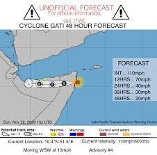 Indo-Pacific Tropical Cyclone Warning ...