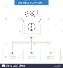 Weight Baby New Born Scales Kid Business Flow Chart
